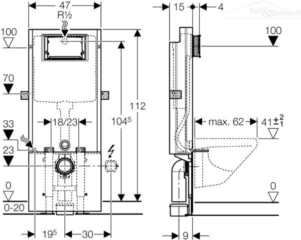 Inbouwreservoir toilet maten