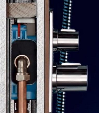 Easybox Slim Ideal Standard met kleine inbouwdiepte