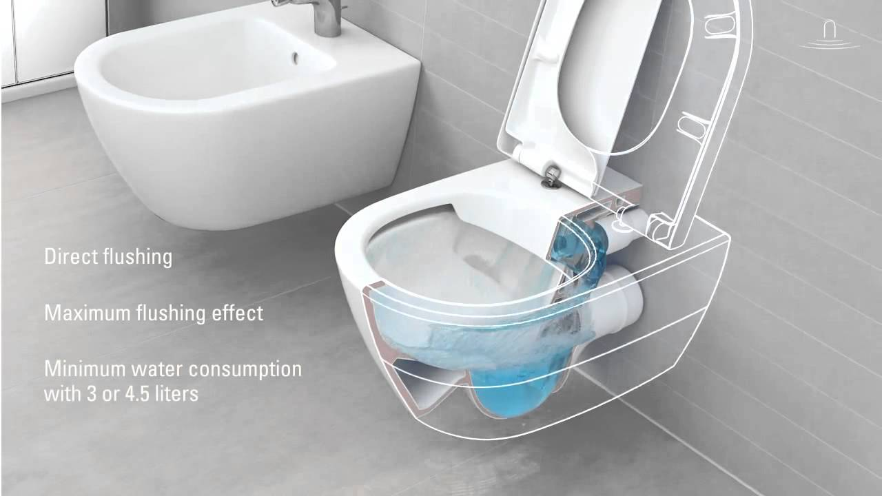 villeroy-Boch Direct-Flush toilet